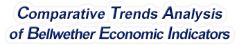 Florida - Comparative Trends Analysis of Bellwether Economic Indicators, 1969-2015