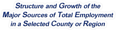 Florida Structure & Growth of the Major Sources of Total Employment in a Selected County or Region